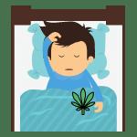 CBD bra för sömnen
