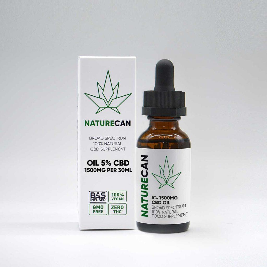 laglig cbd olja naturecan